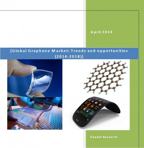 Global Graphene Market (2014-2018) - Market Research Companies