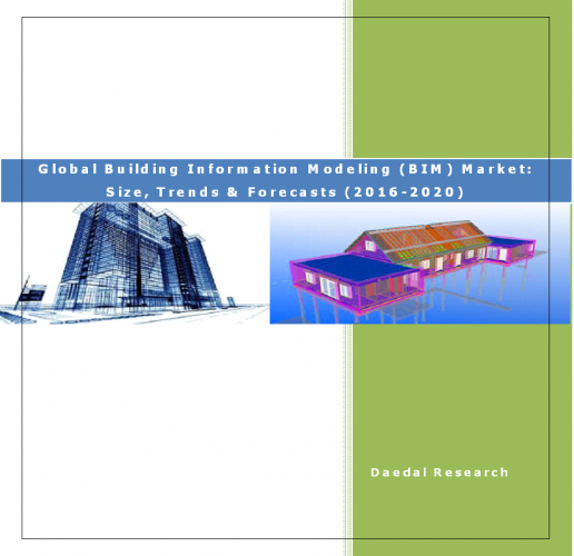 Global Building Information Modeling (BIM) Market: Size, trends and Forecasts (2016-2020)
