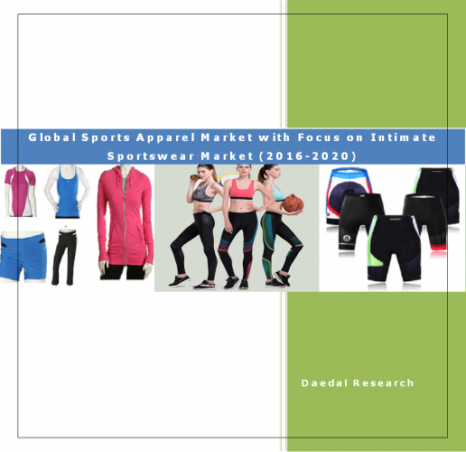 Sports Apparel Marke : Intimate Sportswear Market, Global Sports Bra Market or Global Sportswear Market