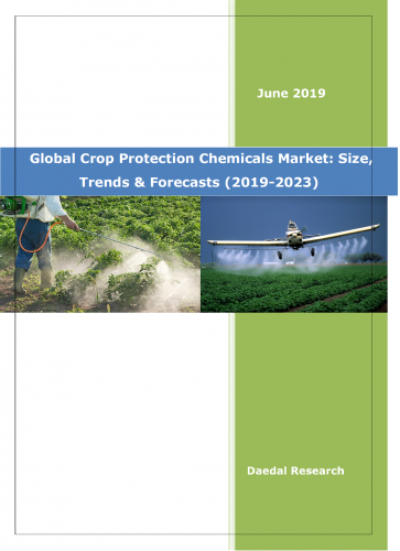 Crop protection chemicals market | Crop protection chemicals trends | Crop protection chemicals estimates | Crop protection chemicals forecasts Market Research Company in USA