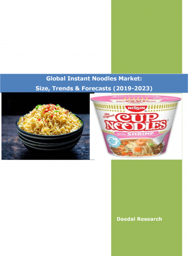 Global Instant Noodles Market Research Reports in USA, INDIA