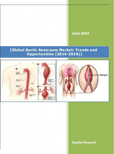 Global Aortic Aneurysm Market (2014-2019) - Business Market Research Reports