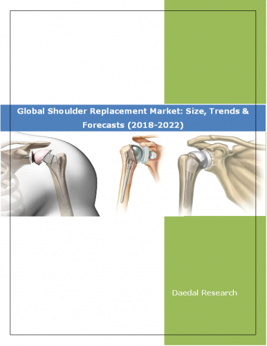 Global Shoulder Replacement Market Report: Size, Trends & Forecasts (2018-2022)