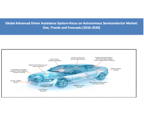 Global ADAS Market & Advanced Driver Assistance System Market or Autonomous Semiconductor Market Research.