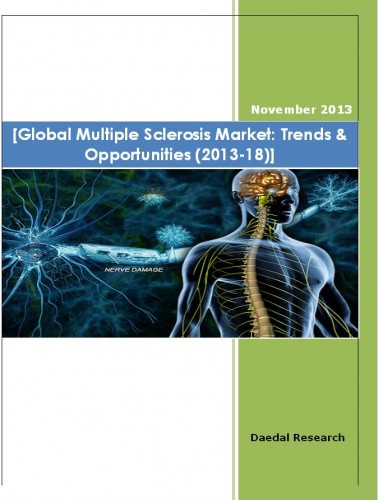 Global Multiple Sclerosis Market (2013-18) - Market Research Companies
