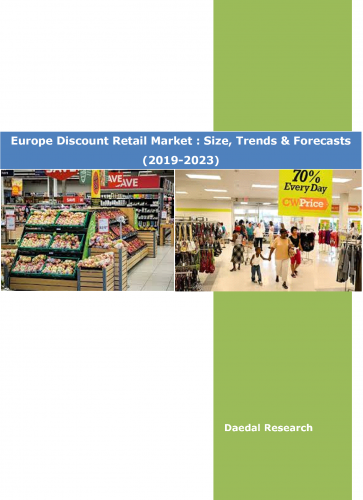 European Discount Retail Market Research Reports in USA, INDIA.