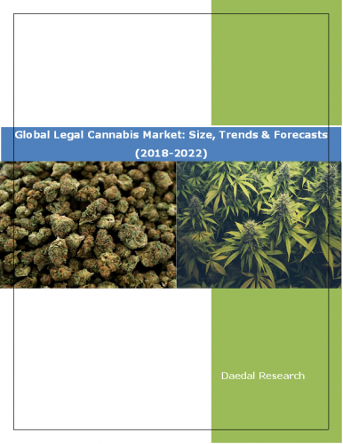 Global Legal Cannabis Market Report: Size, Trends and Forecast (2018-2022)