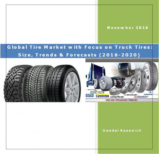 Global tire market sales & Passenger Car Tire Market: Size, Trends & Forecasts (2016-2020)