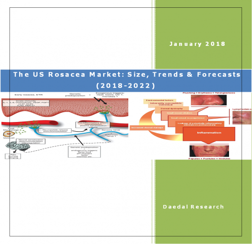 The US Rosacea Market Report, US Rosacea Market: Size, Trends & Forecasts (2018-2022)