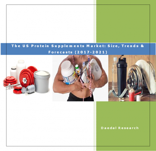 The US Protein Supplements Market Report: Size, Trends & Forecasts (2018-2022)