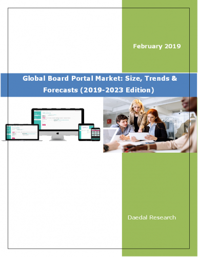 Global Board Portal Market Report: Size, Trends & Forecasts (2019-2023 Edition)